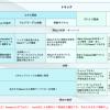 Alexa Live 2020の個人的な見どころ - kun432's blog